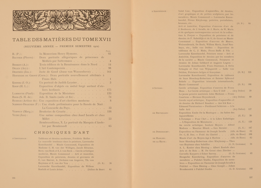 Art Flamand et Hollandais 1912 — Table of contents 1st half year