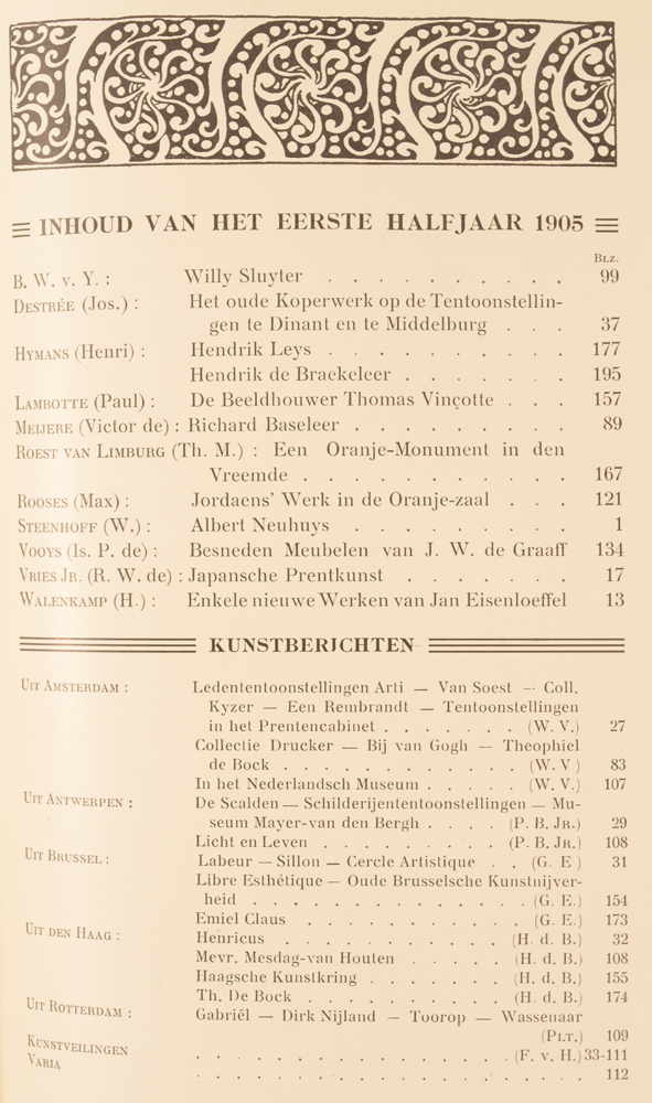Onze Kunst 1905 — Table of contents 1st half year