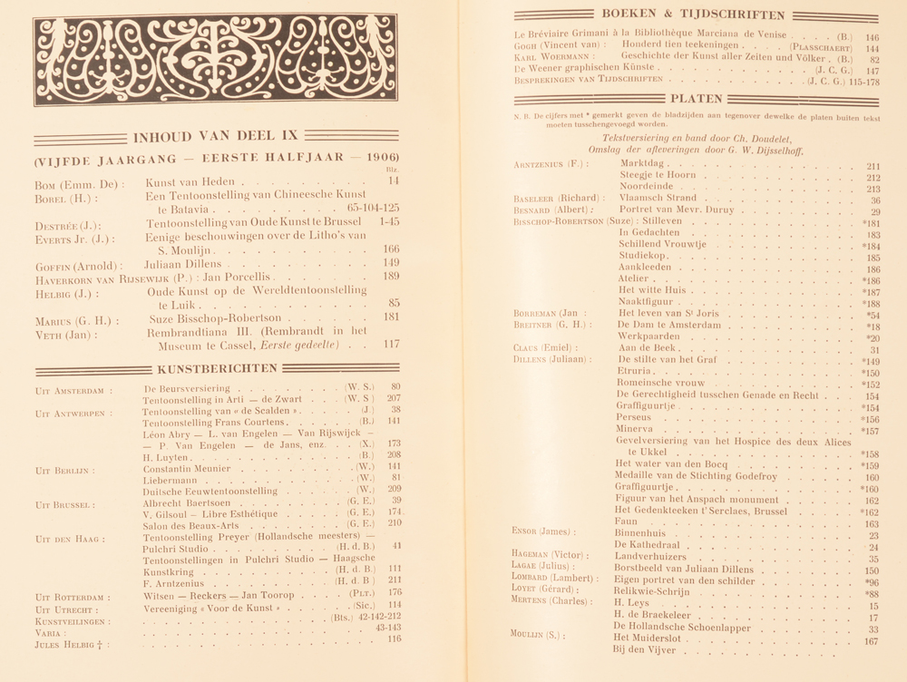 Onze Kunst 1906 — Table of contents first half year