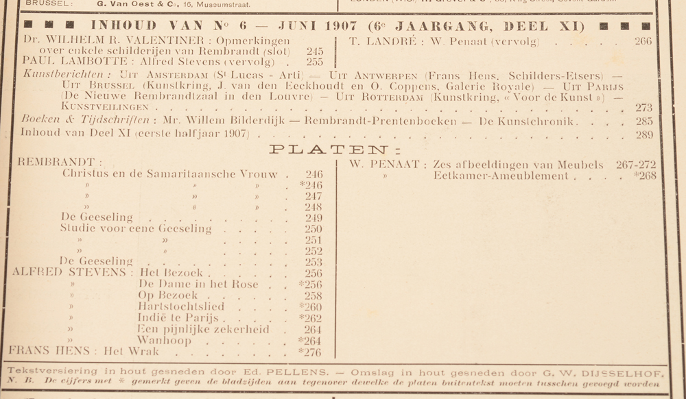 Onze Kunst 1907 — Table of contents June