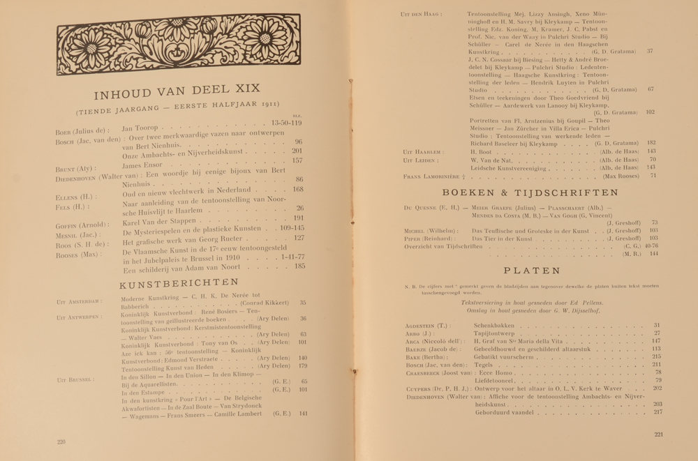 Onze Kunst 1911 — Table of contents 1st half year