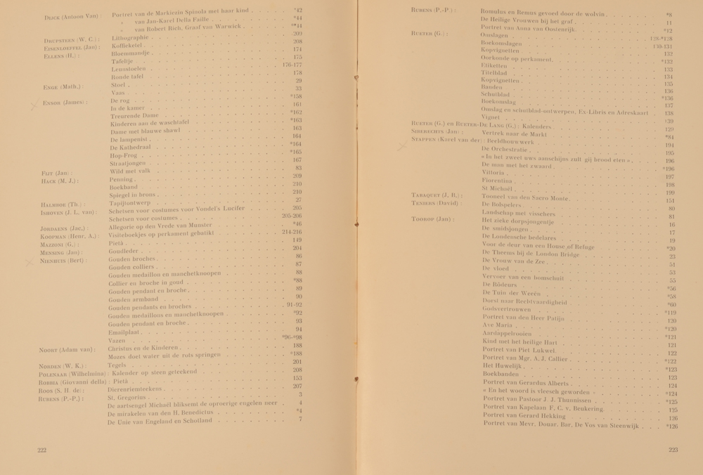 Onze Kunst 1911 — Table of contents 2nd part