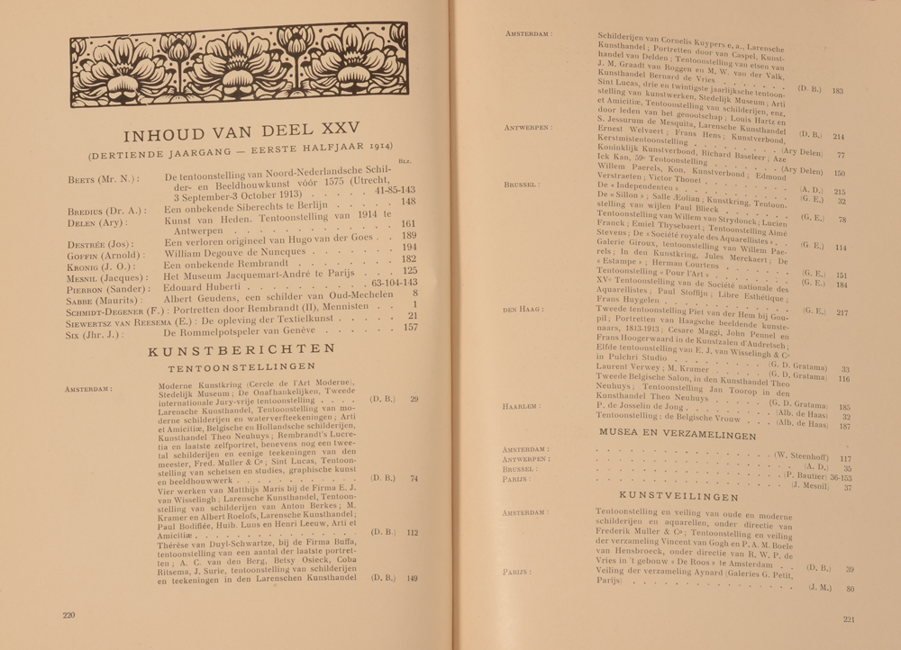 Onze Kunst 1914 — Table of contents 1st half year